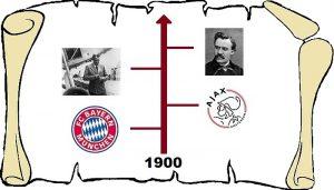1900 grafika