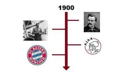 Najważniejsze wydarzenia 1900 roku