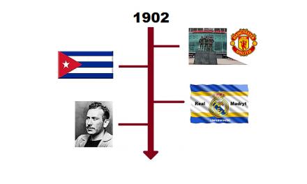 Najważniejsze wydarzenia 1902 roku