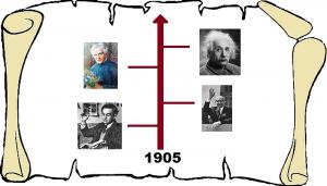 1905 grafika