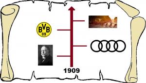 1909 grafika