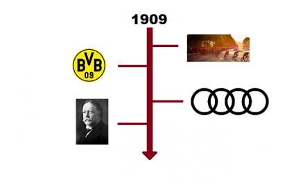 Najważniejsze wydarzenia 1909 roku