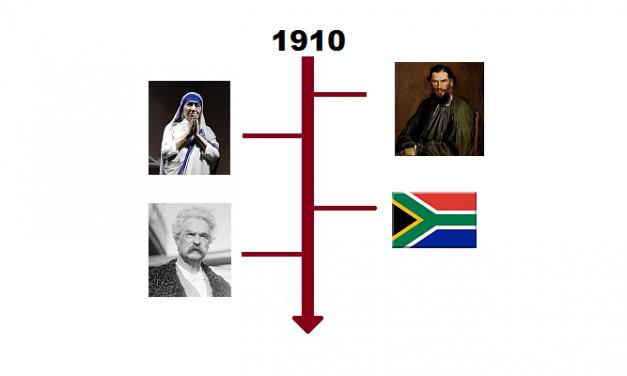 Najważniejsze wydarzenia 1910 roku