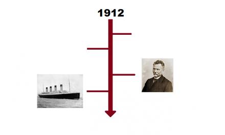 Najważniejsze wydarzenia 1912 roku