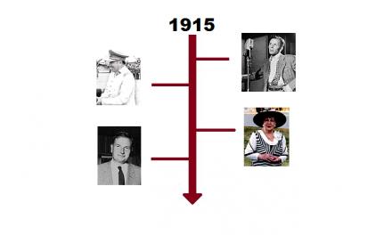 Najważniejsze wydarzenia 1915 roku