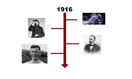 Najważniejsze wydarzenia 1916 roku