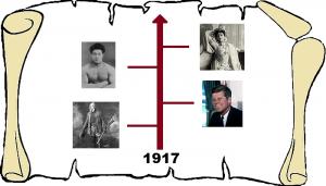 1917 grafika