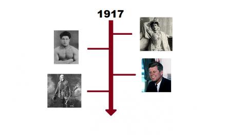 Najważniejsze wydarzenia 1917 roku