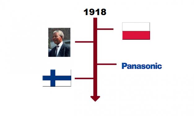 Najważniejsze wydarzenia 1918 roku