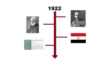 Najważniejsze wydarzenia 1922 roku