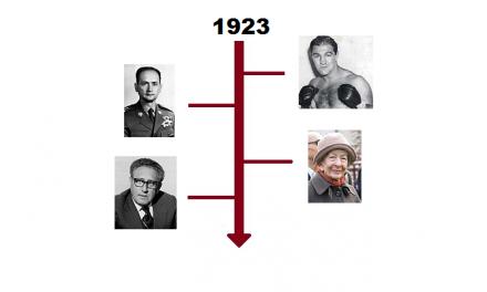 Najważniejsze wydarzenia 1923 roku