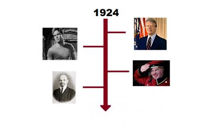 Najważniejsze wydarzenia 1924 roku