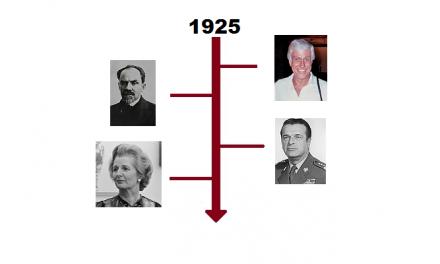 Najważniejsze wydarzenia 1925 roku