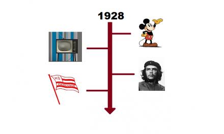 Najważniejsze wydarzenia 1928 roku