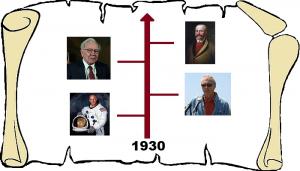 1930 grafika
