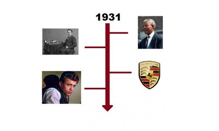 Najważniejsze wydarzenia 1931 roku