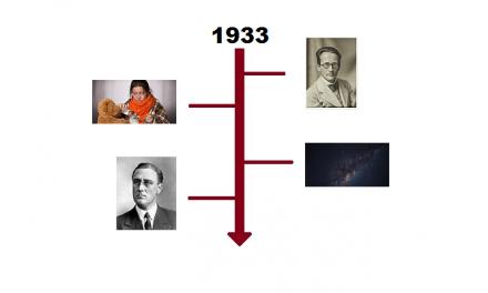 Najważniejsze wydarzenia 1933 roku