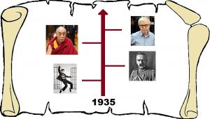 1935 grafika