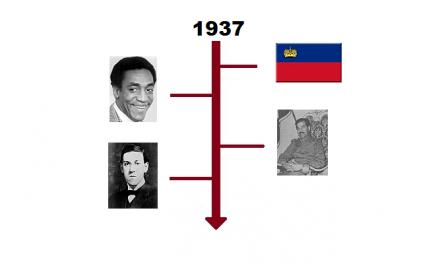 Najważniejsze wydarzenia 1937 roku