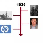 Najważniejsze wydarzenia 1939 roku