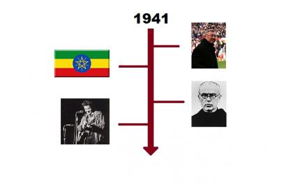 Najważniejsze wydarzenia 1941 roku