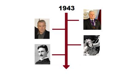Najważniejsze wydarzenia 1943 roku