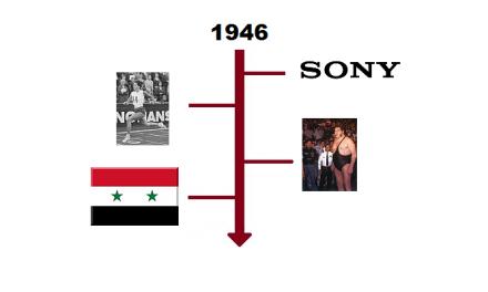 Najważniejsze wydarzenia 1946 roku
