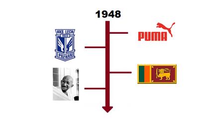 Najważniejsze wydarzenia 1948 roku