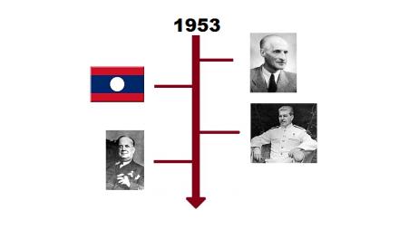 Najważniejsze wydarzenia 1953 roku