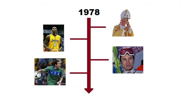 Najważniejsze wydarzenia 1978 roku