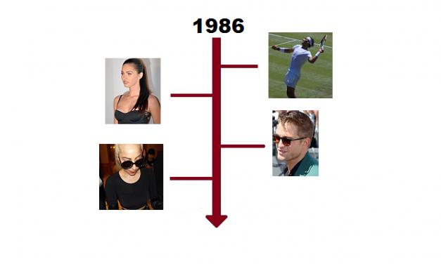 Najważniejsze wydarzenia 1986 roku