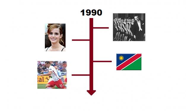 Najważniejsze wydarzenia 1990 roku