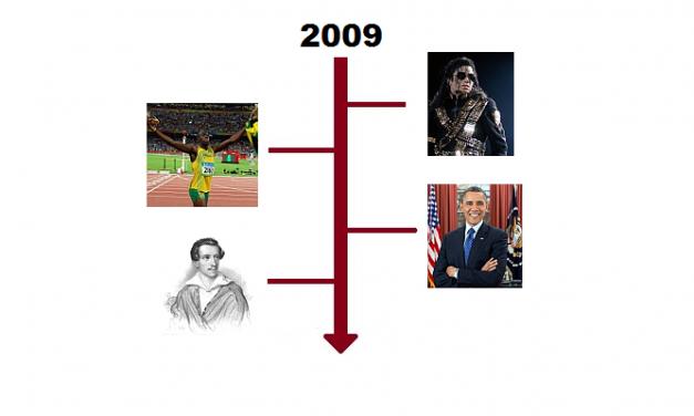 Najważniejsze wydarzenia 2009 roku