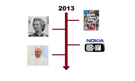 Najważniejsze wydarzenia 2013 roku