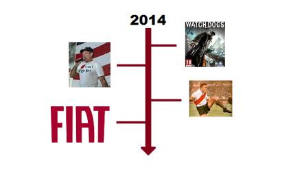 Najważniejsze wydarzenia 2014 roku
