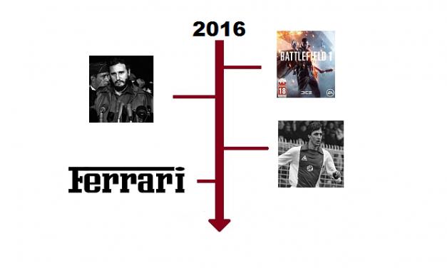 Najważniejsze wydarzenia 2016 roku