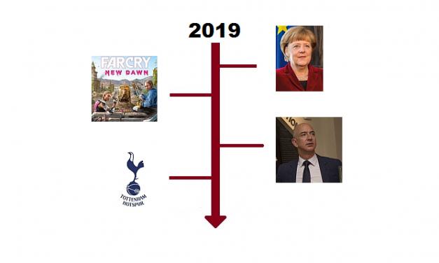 Najważniejsze wydarzenia 2019 roku