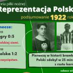Historia reprezentacji Polski w piłce nożnej – 1922 rok