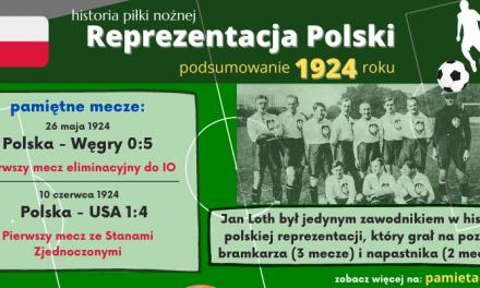 Historia reprezentacji Polski w piłce nożnej – 1924 rok