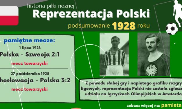 Historia reprezentacji Polski w piłce nożnej – 1928 rok