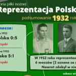 Historia reprezentacji Polski w piłce nożnej – 1932 rok