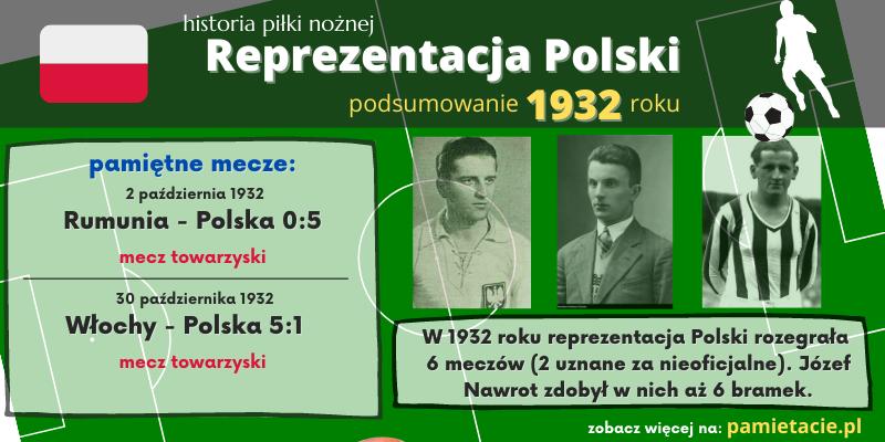 reprezentacja Polski 1932