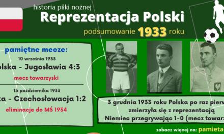Historia reprezentacji Polski w piłce nożnej – 1933 rok