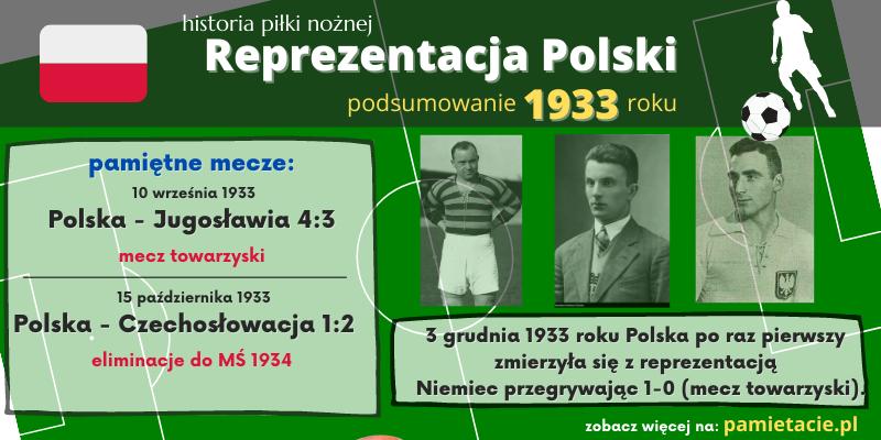 reprezentacja Polski 1933