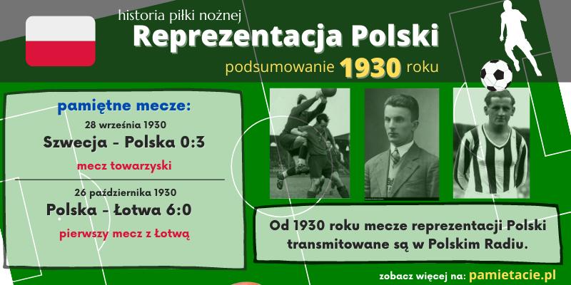 reprezentacja Polski 1921